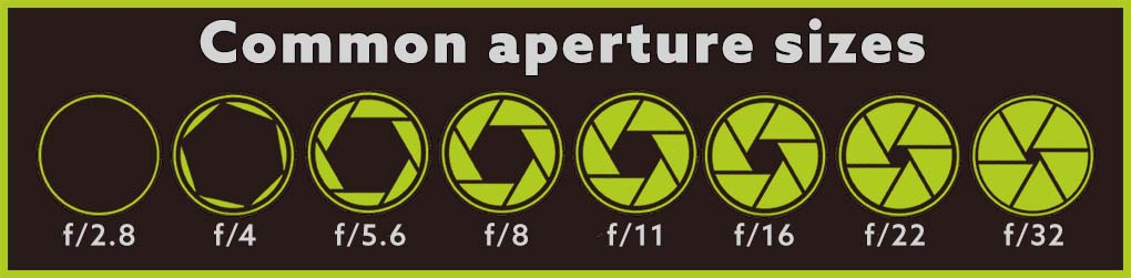 Common aperture-sizes ultimate guide aperture