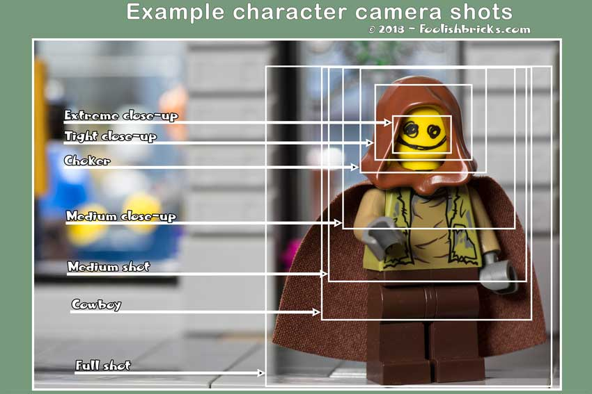 character camera shots lego comic